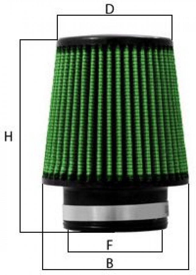 Green Filters - Filtru conic 70mm