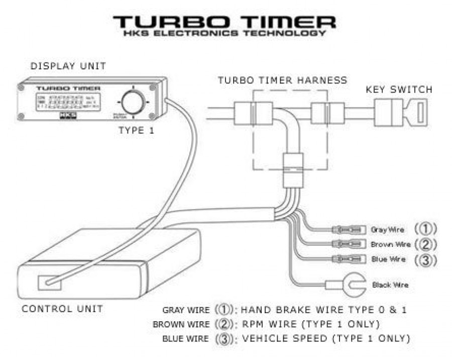 hks turbo timer type 0 rh racingnick ro HKS Turbo Timer Timer Relay Wiring Diagram